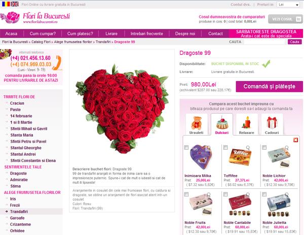 formular comanda FloriLaBucuresti.ro